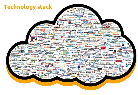 MBaaS - Technology Stack