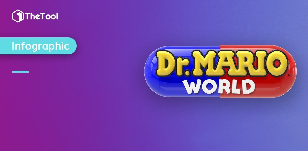 Infographic: Dr. Mario World, 30-Day Growth on Google Play