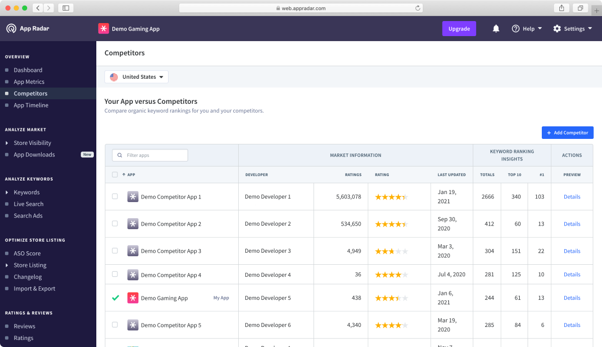 Competitor app tracking